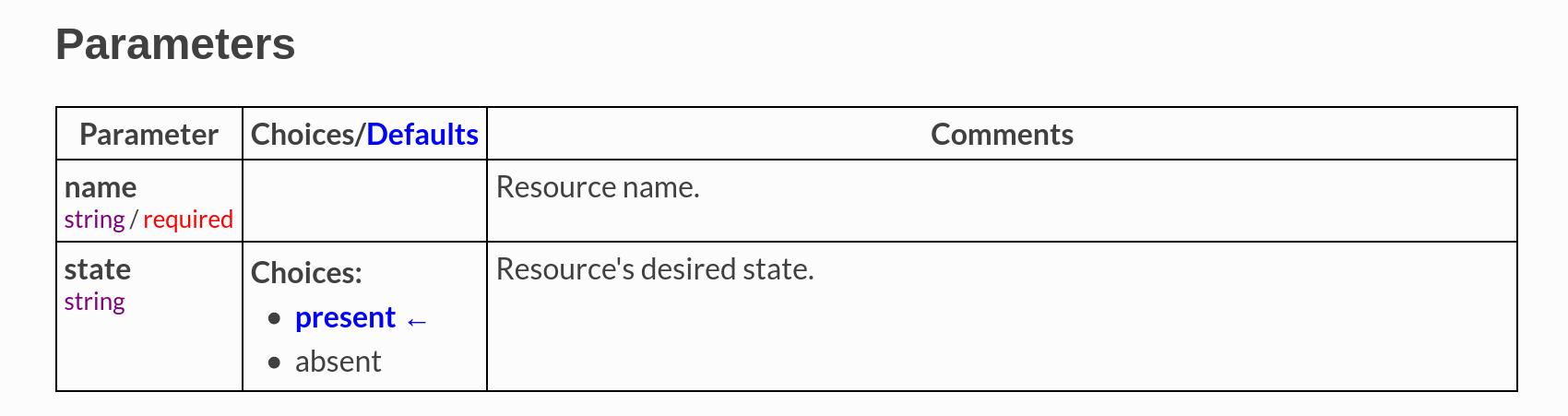 The parameter documentation screengrab.